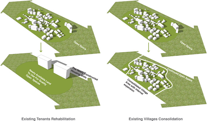 Reclaiming Open Spaces from Encroachments